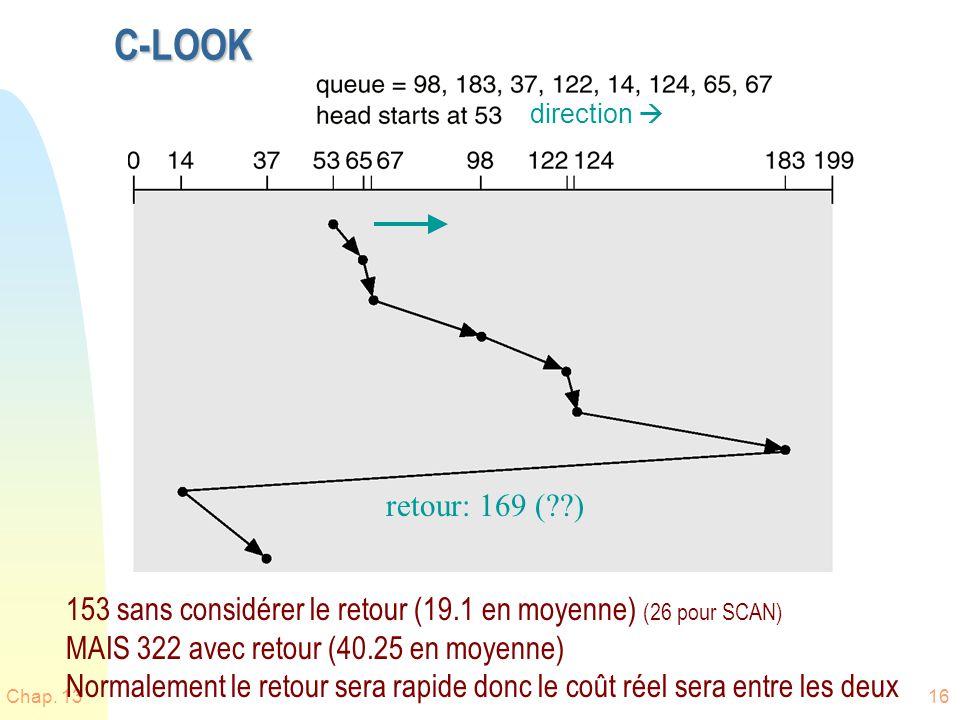 Chap. 1316C-LOOK 153 sans considérer le retour (19.1 en moyenne) (26 pour SCAN) MAIS 322 avec retour (40.25 en moyenne) Normalement le retour sera rap