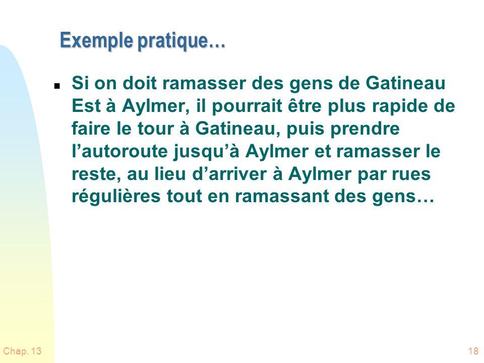 Chap. 1318 Exemple pratique… n Si on doit ramasser des gens de Gatineau Est à Aylmer, il pourrait être plus rapide de faire le tour à Gatineau, puis p