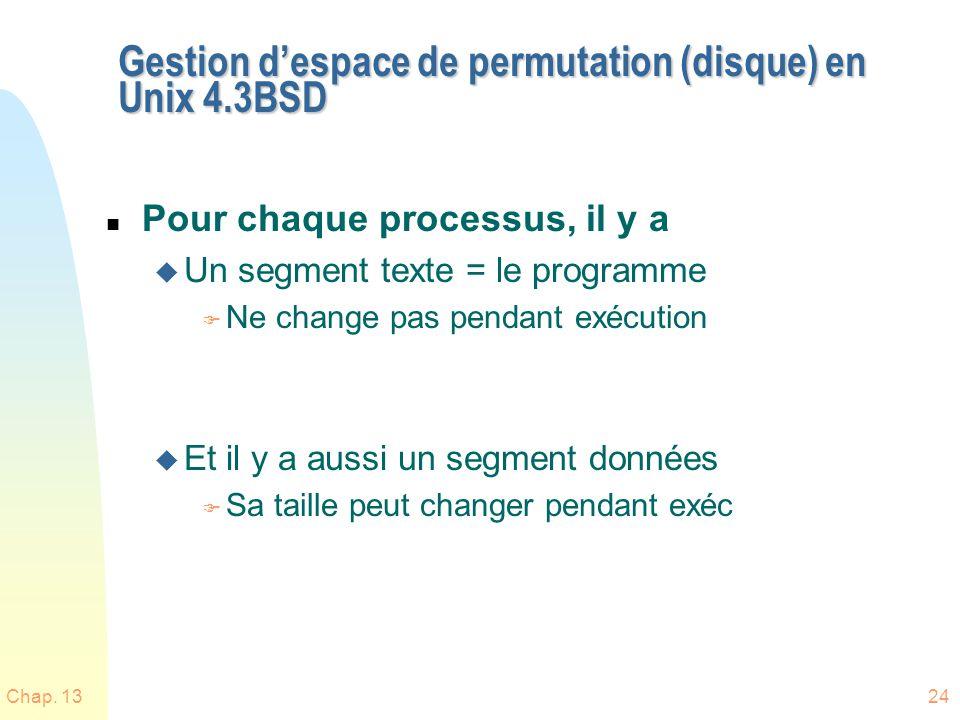 Chap. 1324 Gestion despace de permutation (disque) en Unix 4.3BSD n Pour chaque processus, il y a u Un segment texte = le programme F Ne change pas pe