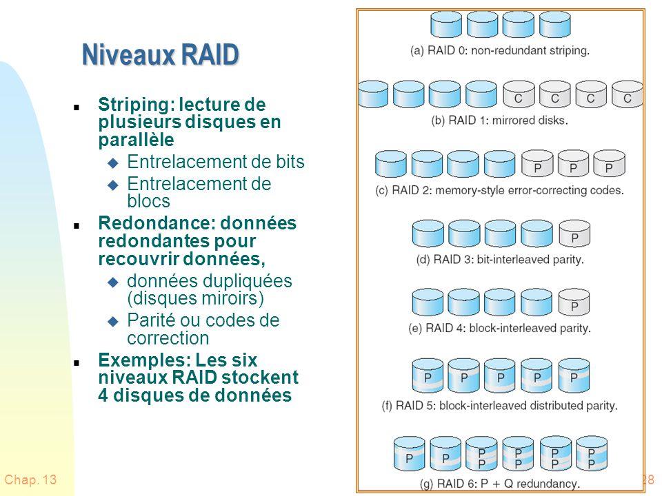 Chap. 1328 Niveaux RAID n Striping: lecture de plusieurs disques en parallèle u Entrelacement de bits u Entrelacement de blocs n Redondance: données r