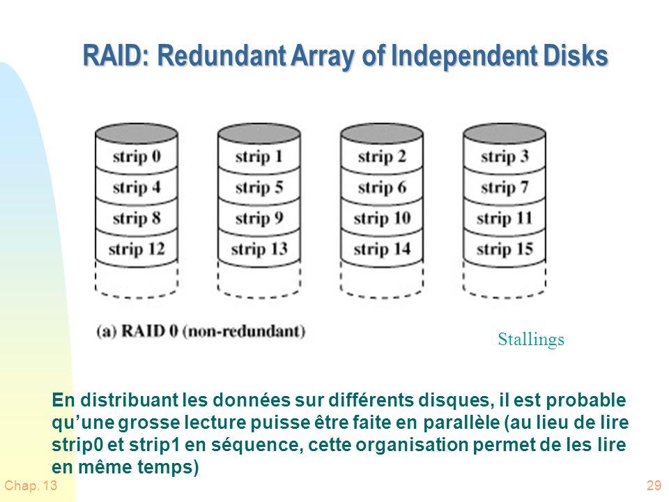 Chap. 1329 RAID: Redundant Array of Independent Disks En distribuant les données sur différents disques, il est probable quune grosse lecture puisse ê