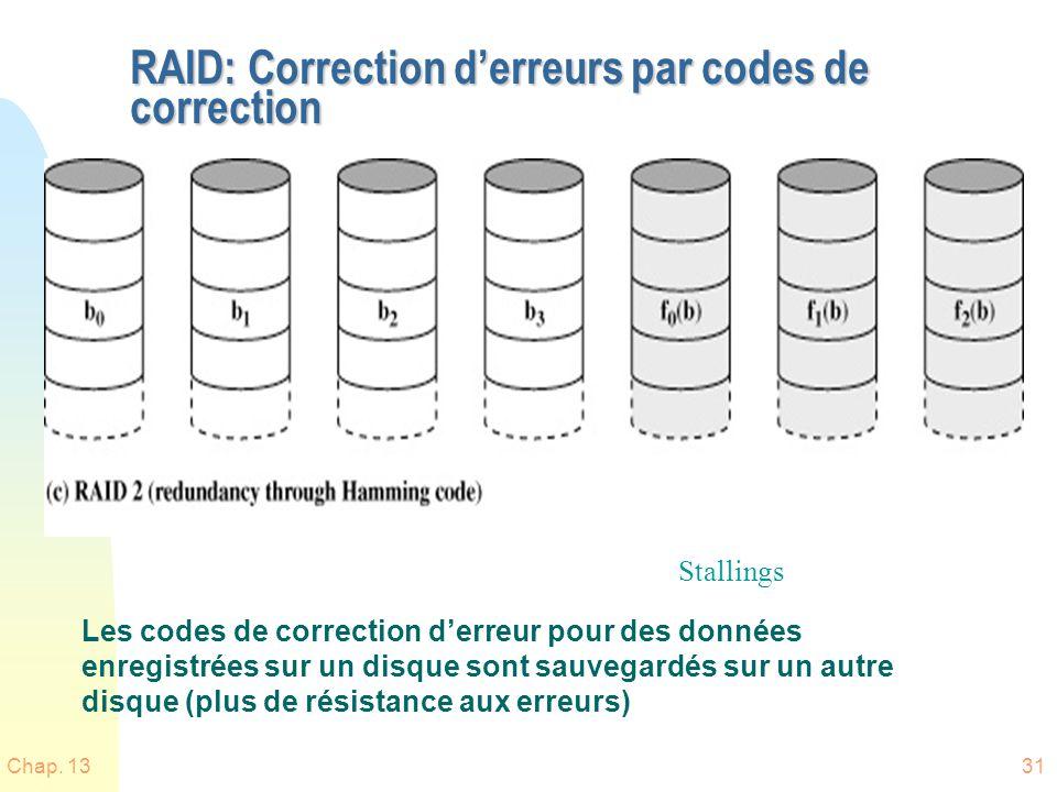 Chap. 1331 RAID: Correction derreurs par codes de correction Les codes de correction derreur pour des données enregistrées sur un disque sont sauvegar