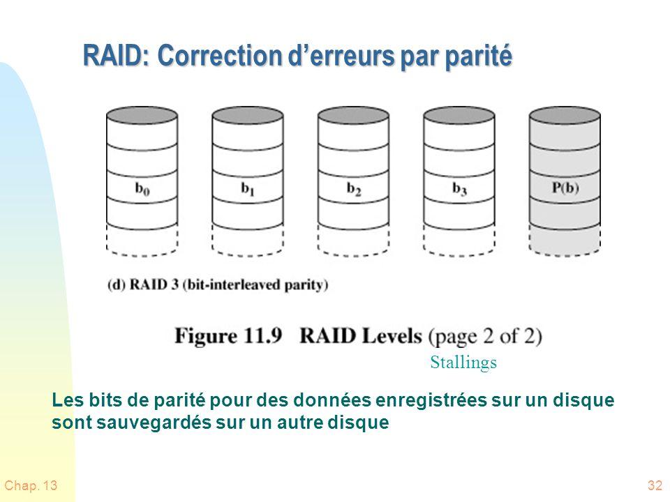 Chap. 1332 RAID: Correction derreurs par parité Les bits de parité pour des données enregistrées sur un disque sont sauvegardés sur un autre disque St