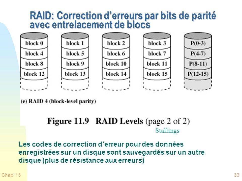 Chap. 1333 RAID: Correction derreurs par bits de parité avec entrelacement de blocs Les codes de correction derreur pour des données enregistrées sur