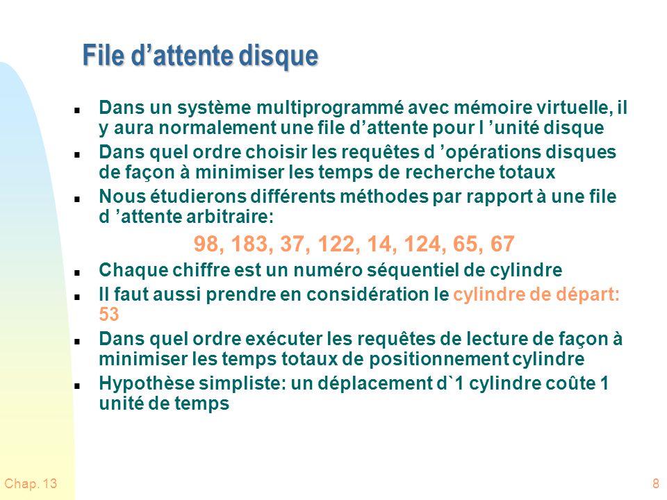 Chap. 138 File dattente disque n Dans un système multiprogrammé avec mémoire virtuelle, il y aura normalement une file dattente pour l unité disque n