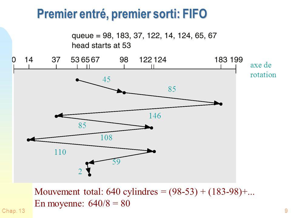 Chap. 139 Premier entré, premier sorti: FIFO Mouvement total: 640 cylindres = (98-53) + (183-98)+... En moyenne: 640/8 = 80 axe de rotation 45 85 146