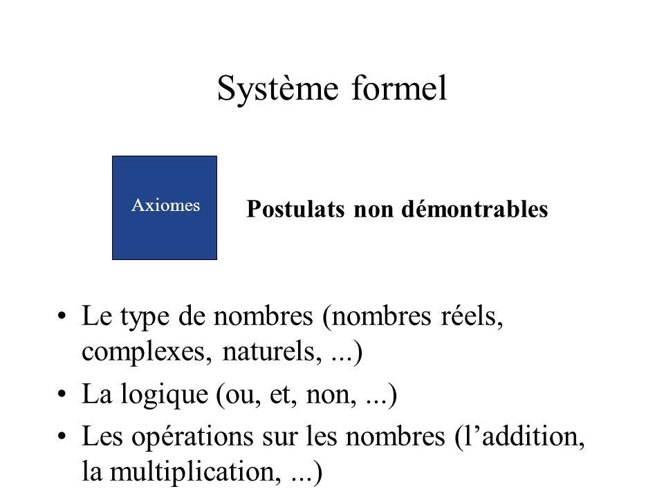 Système formel Le type de nombres (nombres réels, complexes, naturels,...) La logique (ou, et, non,...) Les opérations sur les nombres (laddition, la