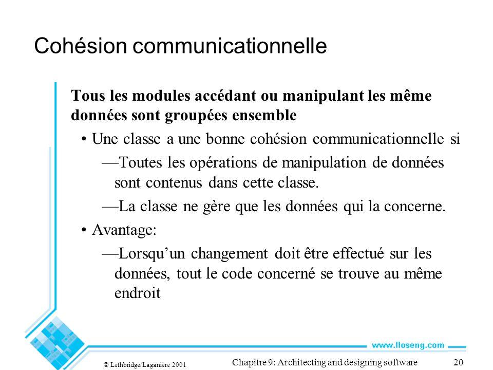 © Lethbridge/Laganière 2001 Chapitre 9: Architecting and designing software20 Cohésion communicationnelle Tous les modules accédant ou manipulant les