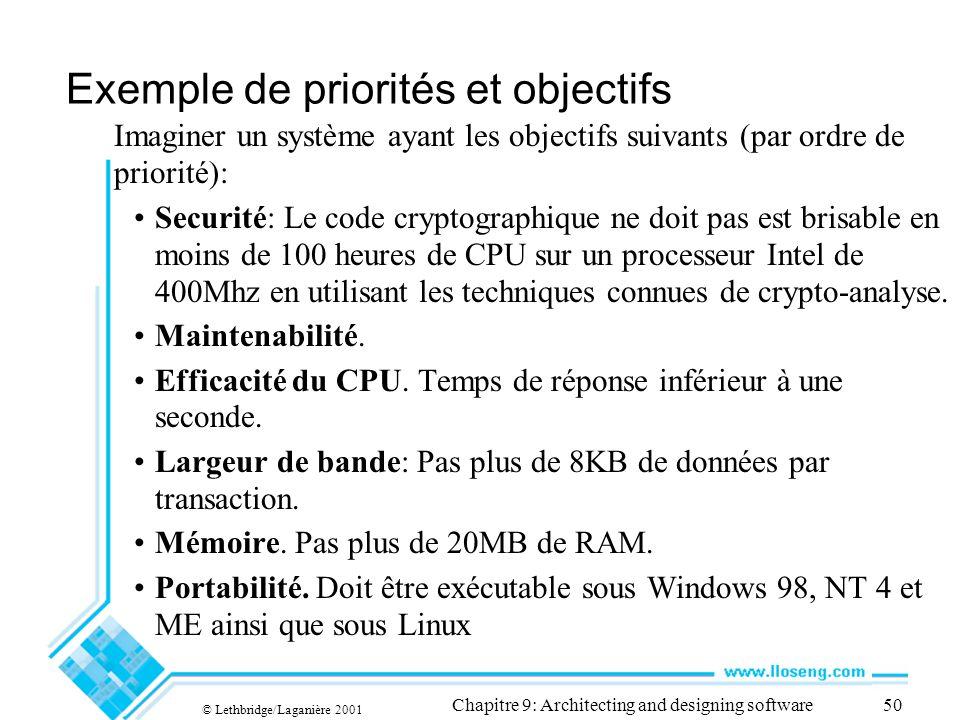 © Lethbridge/Laganière 2001 Chapitre 9: Architecting and designing software50 Exemple de priorités et objectifs Imaginer un système ayant les objectifs suivants (par ordre de priorité): Securité: Le code cryptographique ne doit pas est brisable en moins de 100 heures de CPU sur un processeur Intel de 400Mhz en utilisant les techniques connues de crypto-analyse.