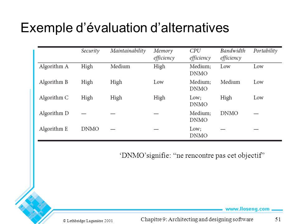 © Lethbridge/Laganière 2001 Chapitre 9: Architecting and designing software51 Exemple dévaluation dalternatives DNMOsignifie: ne rencontre pas cet objectif