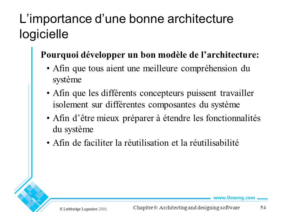 © Lethbridge/Laganière 2001 Chapitre 9: Architecting and designing software54 Limportance dune bonne architecture logicielle Pourquoi développer un bo
