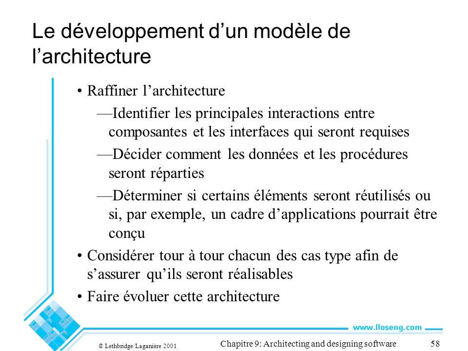 © Lethbridge/Laganière 2001 Chapitre 9: Architecting and designing software58 Le développement dun modèle de larchitecture Raffiner larchitecture Iden