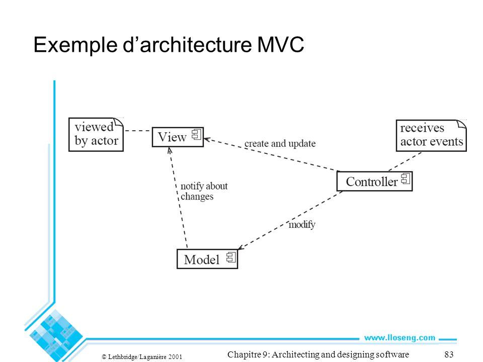 © Lethbridge/Laganière 2001 Chapitre 9: Architecting and designing software83 Exemple darchitecture MVC