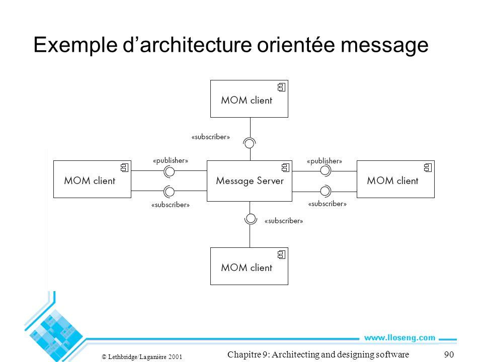 © Lethbridge/Laganière 2001 Chapitre 9: Architecting and designing software90 Exemple darchitecture orientée message