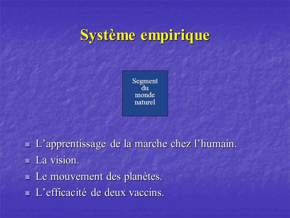 Système empirique Lapprentissage de la marche chez lhumain.