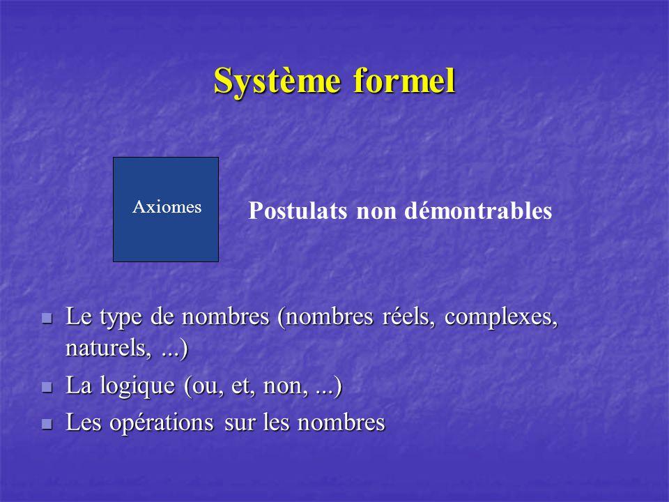 Système formel Le type de nombres (nombres réels, complexes, naturels,...) Le type de nombres (nombres réels, complexes, naturels,...) La logique (ou, et, non,...) La logique (ou, et, non,...) Les opérations sur les nombres Les opérations sur les nombres Axiomes Postulats non démontrables