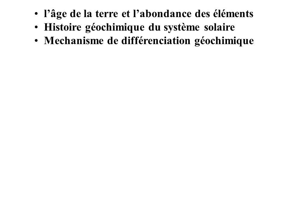 ...Chondrites Type 2 Olivine et pyroxène.