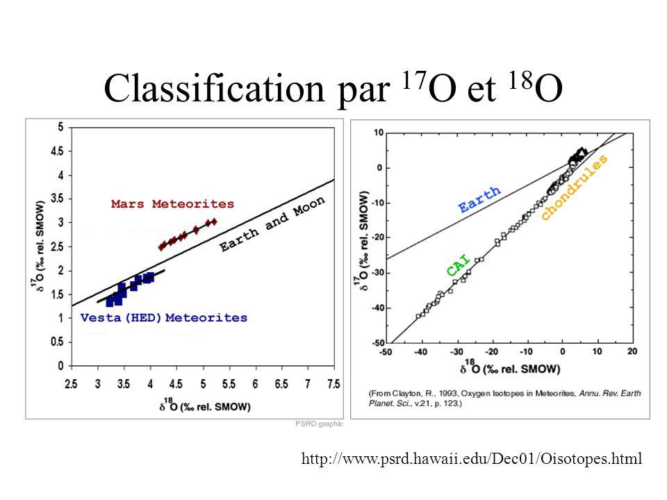 Chronologie 1.Condensation des métaux Fe-Ni dans la nébuleuse 2.Solidification de chondrules et CAIs (Inclusions des oxides de Calcium et Aluminium 3.Agglomération des matériaux 4.La chaleur produit un métamorphisme qui permet aux volatiles de séchapper 5.Accrétion et mélange 6.Fracturation de certains corps proto-planètaires