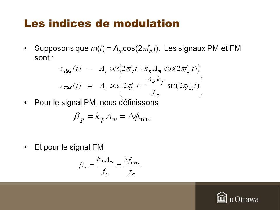 Les indices de modulation Supposons que m(t) = A m cos(2 f m t). Les signaux PM et FM sont : Pour le signal PM, nous définissons Et pour le signal FM