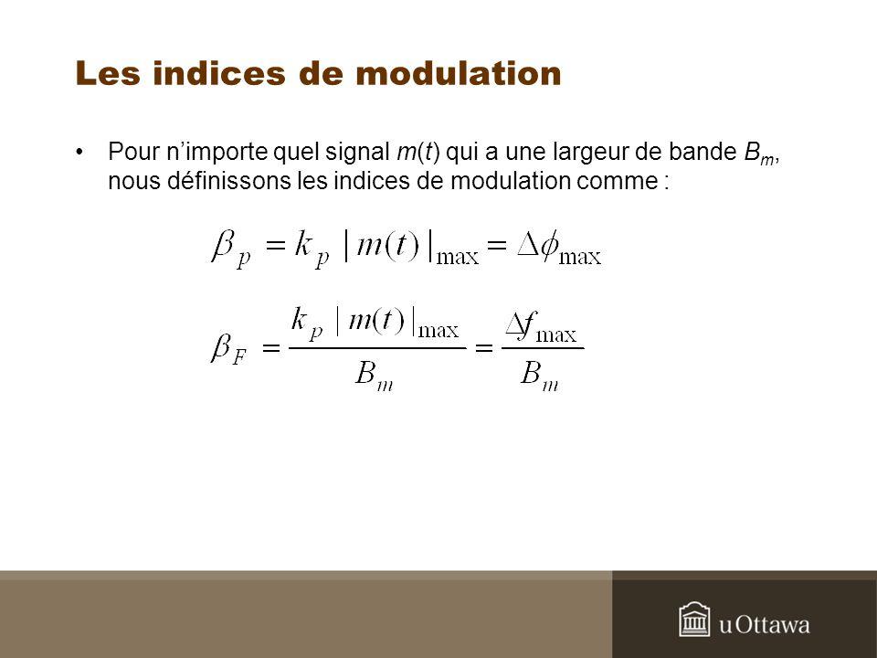 Les indices de modulation Pour nimporte quel signal m(t) qui a une largeur de bande B m, nous définissons les indices de modulation comme :