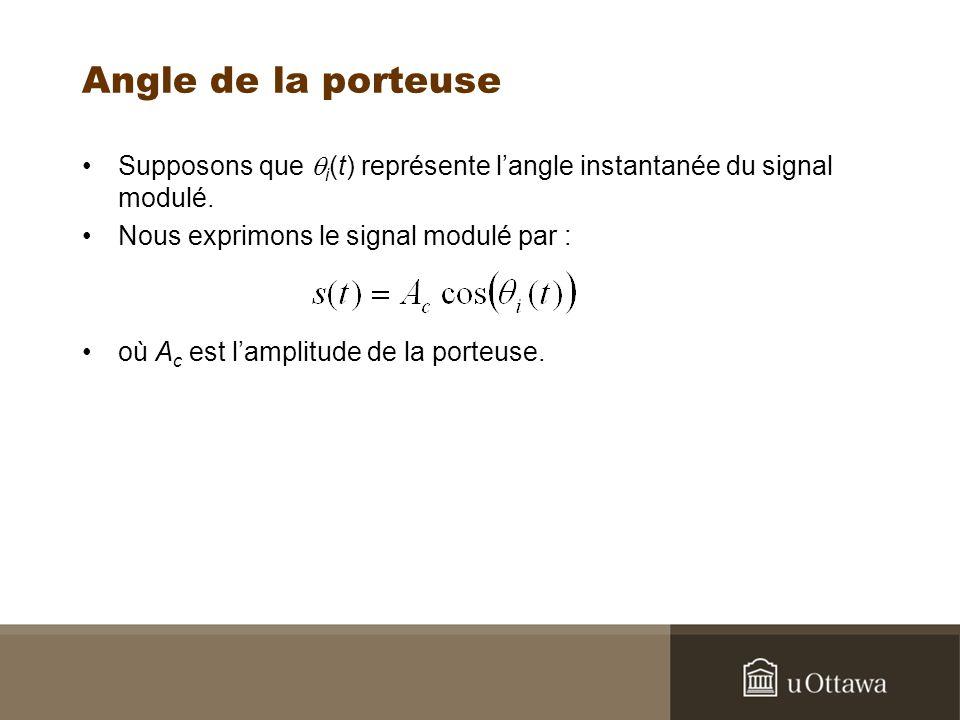 Angle de la porteuse Supposons que i (t) représente langle instantanée du signal modulé. Nous exprimons le signal modulé par : où A c est lamplitude d