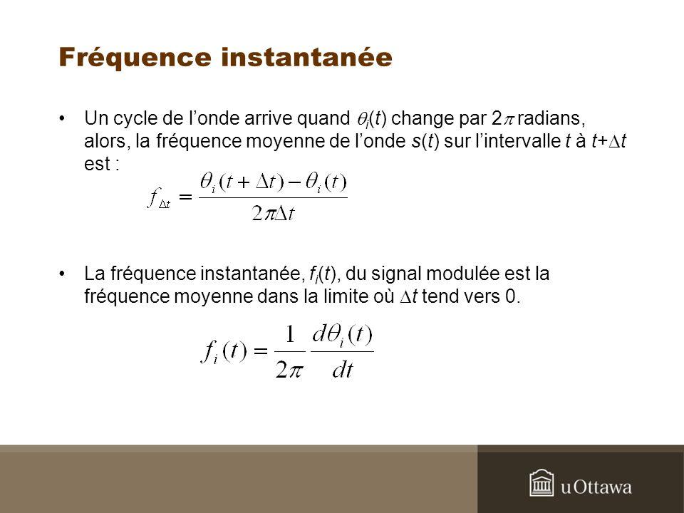 Fréquence instantanée Un cycle de londe arrive quand i (t) change par 2 radians, alors, la fréquence moyenne de londe s(t) sur lintervalle t à t+ t es