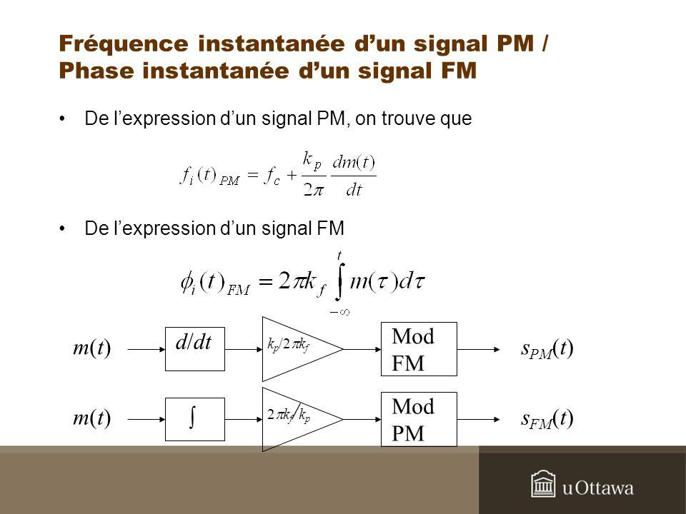Fréquence instantanée dun signal PM / Phase instantanée dun signal FM De lexpression dun signal PM, on trouve que De lexpression dun signal FM m(t)m(t