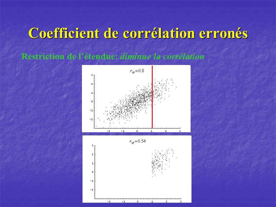 Coefficient de corrélation erronés Restriction de létendue: diminue la corrélation