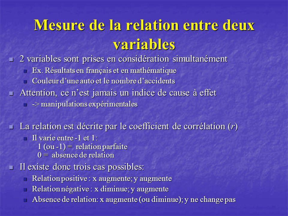 Mesure de la relation entre deux variables 2 variables sont prises en considération simultanément 2 variables sont prises en considération simultanéme
