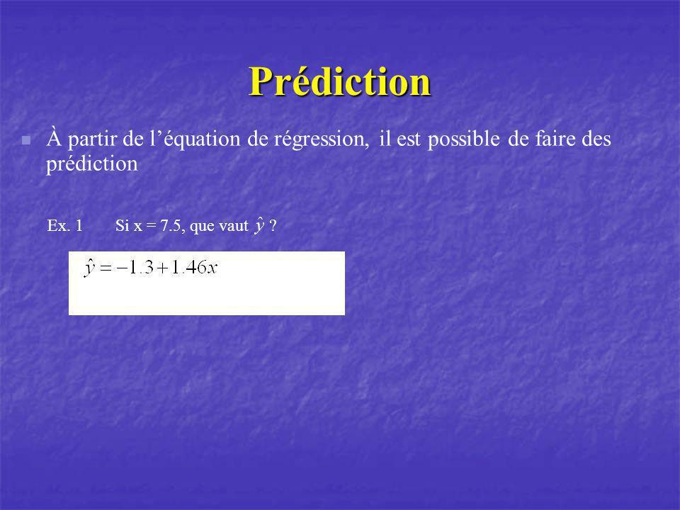 Prédiction À partir de léquation de régression, il est possible de faire des prédiction Ex. 1Si x = 7.5, que vaut ?