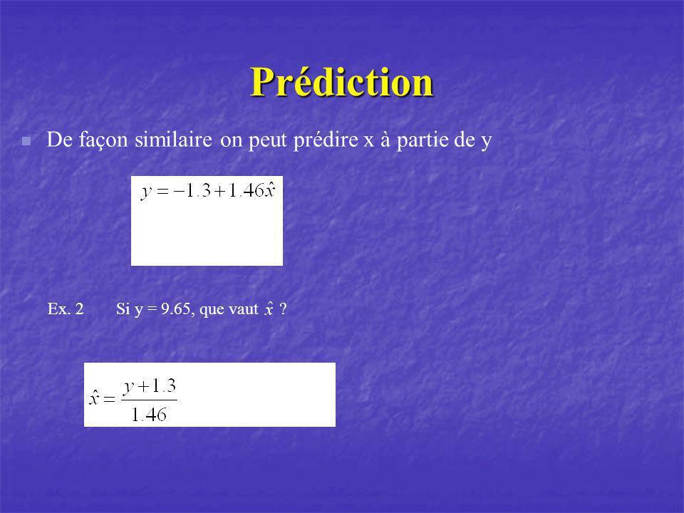 Prédiction De façon similaire on peut prédire x à partie de y Ex. 2Si y = 9.65, que vaut ?