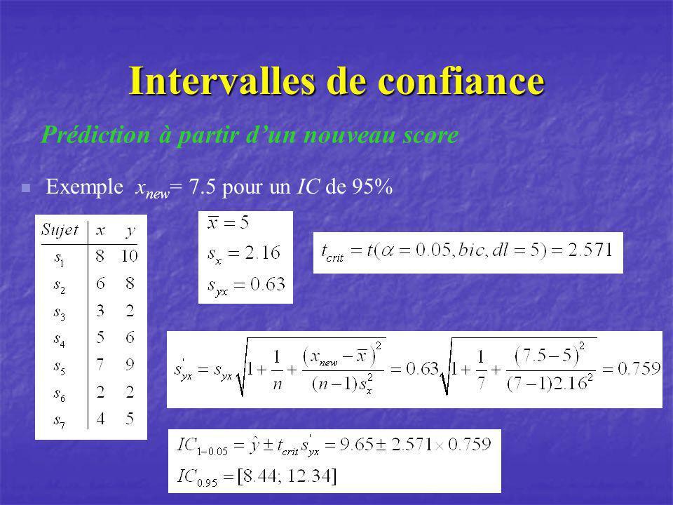 Intervalles de confiance Exemple x new = 7.5 pour un IC de 95% Prédiction à partir dun nouveau score