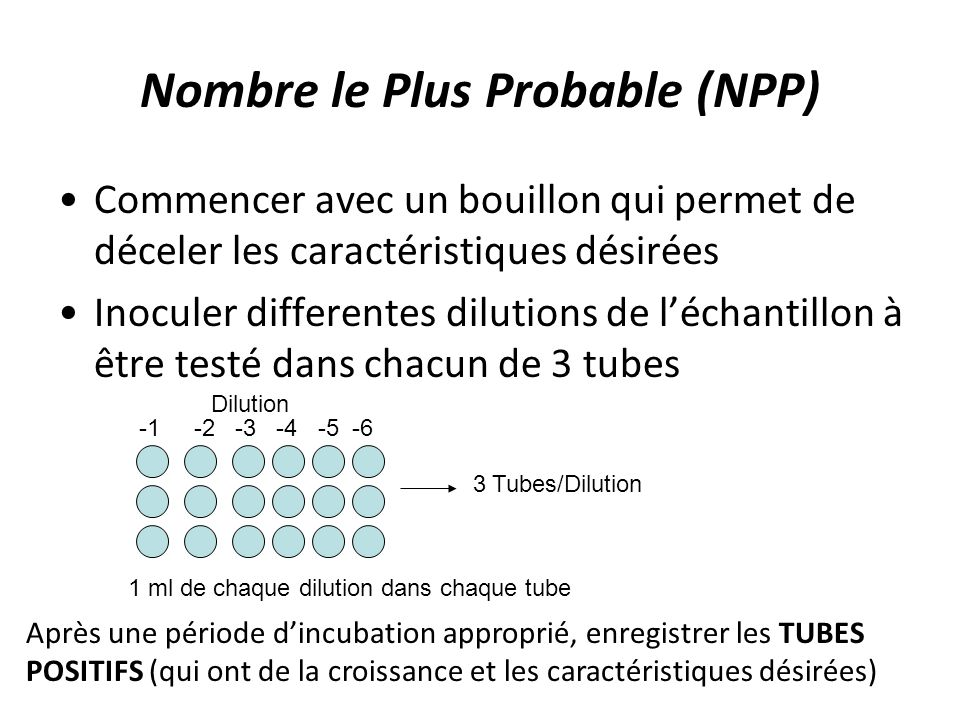 Nombre le Plus Probable (NPP) Commencer avec un bouillon qui permet de déceler les caractéristiques désirées Inoculer differentes dilutions de léchantillon à être testé dans chacun de 3 tubes -1 -2 -3 -4 -5 -6 Dilution 3 Tubes/Dilution 1 ml de chaque dilution dans chaque tube Après une période dincubation approprié, enregistrer les TUBES POSITIFS (qui ont de la croissance et les caractéristiques désirées)