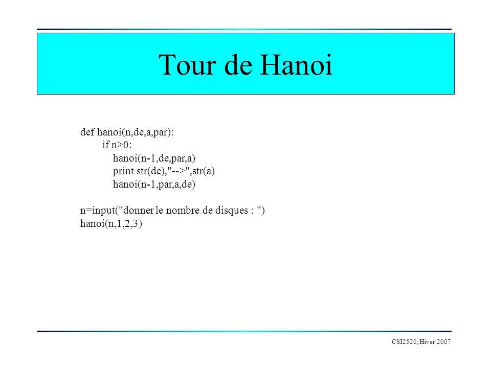 Tour de Hanoi CSI2520, Hiver 2007 def hanoi(n,de,a,par): if n>0: hanoi(n-1,de,par,a) print str(de),