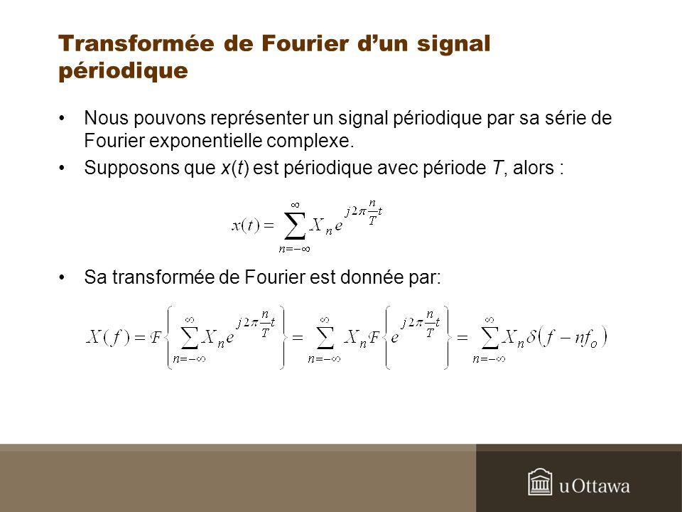 Transformée de Fourier dun signal périodique Nous pouvons représenter un signal périodique par sa série de Fourier exponentielle complexe. Supposons q