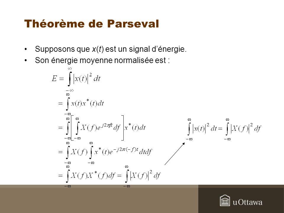 Théorème de Parseval Supposons que x(t) est un signal dénergie. Son énergie moyenne normalisée est :