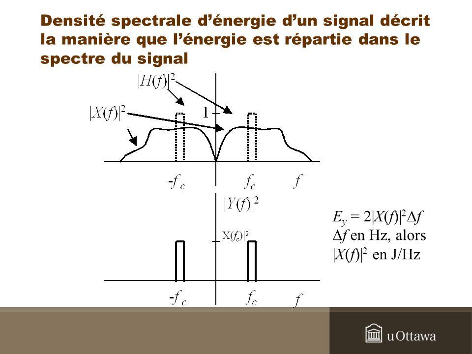 Densité spectrale dénergie dun signal décrit la manière que lénergie est répartie dans le spectre du signal E y = 2|X(f)| 2 f f en Hz, alors |X(f)| 2