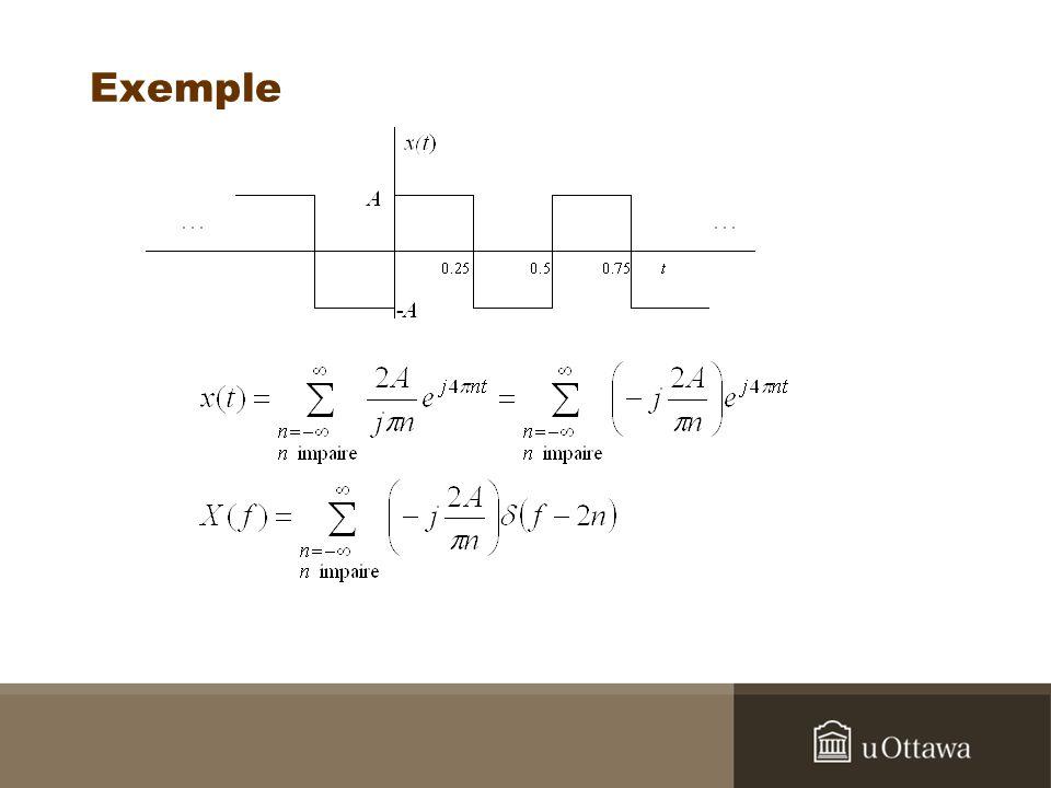 Définition dun signal de puissance Définition 3.1 : Le signal x(t) est un signal de puissance si 0 < P <