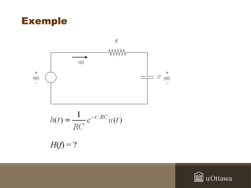 Densité spectrale dénergie de la sortie dun système LTI Alors G y (f) est donnée par: G y (f) = F { y ( )} = H(-f)H*(-f)|X(f)| 2 = H*(f)H(f)|X(f)| 2 = |H(f)| 2 G x (f)