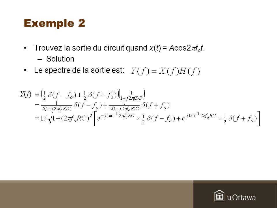 Exemple 2 Trouvez la sortie du circuit quand x(t) = Acos2 f o t. –Solution Le spectre de la sortie est: Y(f)Y(f)