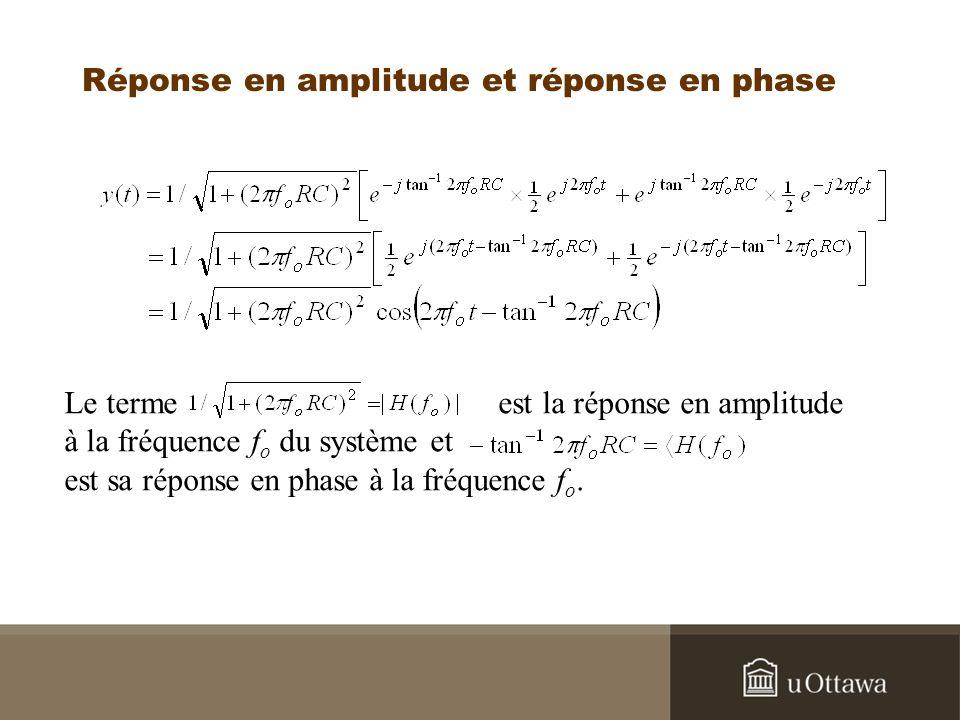 Réponse en amplitude et réponse en phase Le terme est la réponse en amplitude à la fréquence f o du système et est sa réponse en phase à la fréquence