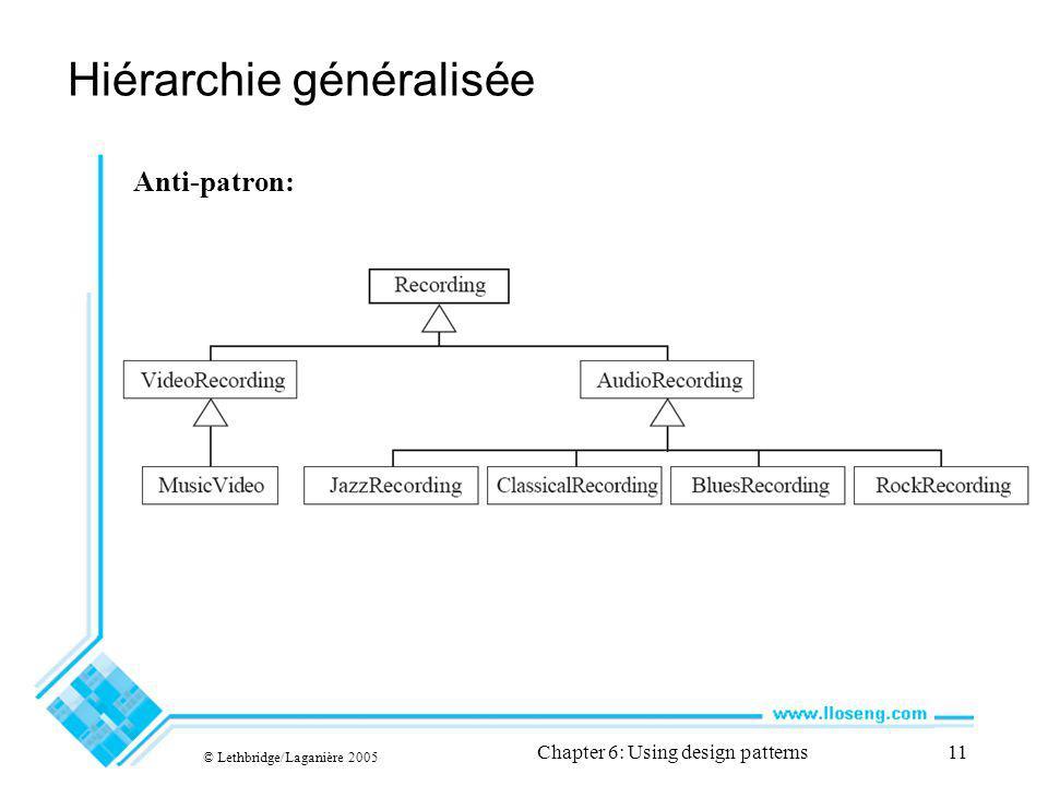 © Lethbridge/Laganière 2005 Chapter 6: Using design patterns11 Hiérarchie généralisée Anti-patron: