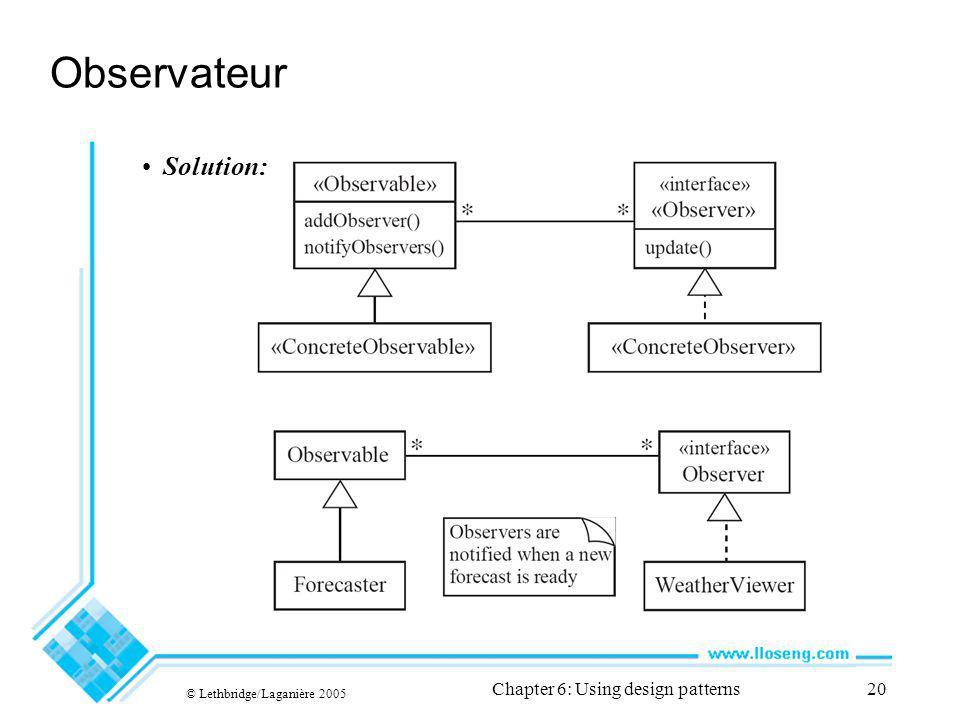 © Lethbridge/Laganière 2005 Chapter 6: Using design patterns20 Observateur Solution: