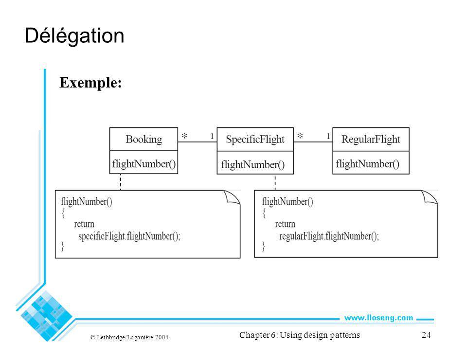© Lethbridge/Laganière 2005 Chapter 6: Using design patterns24 Délégation Exemple: