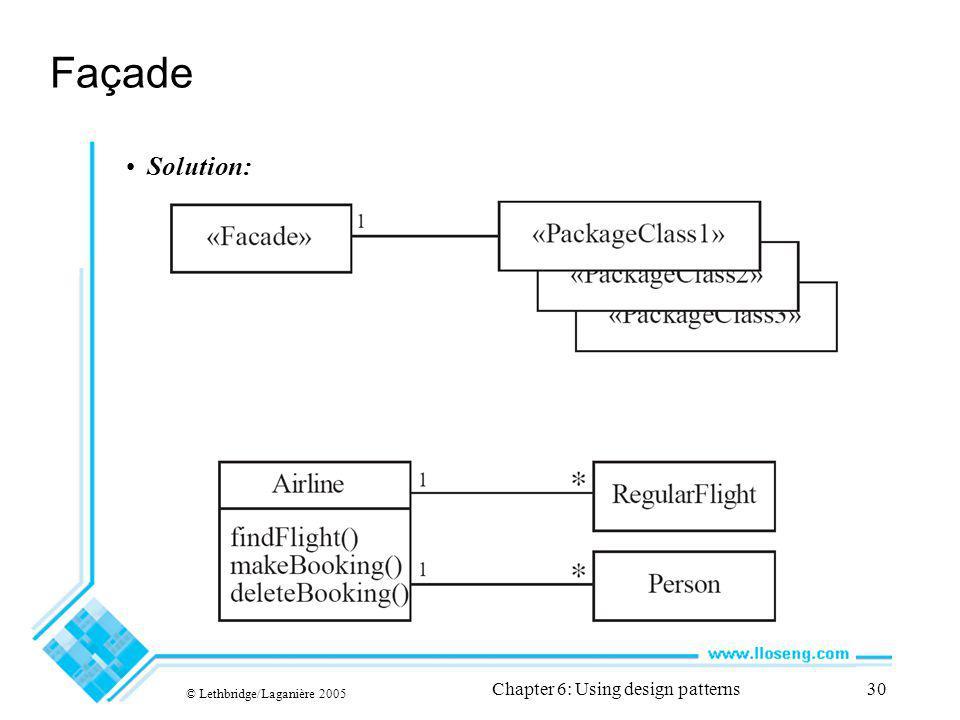 © Lethbridge/Laganière 2005 Chapter 6: Using design patterns30 Façade Solution: