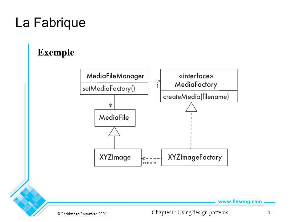 © Lethbridge/Laganière 2005 Chapter 6: Using design patterns41 La Fabrique Exemple