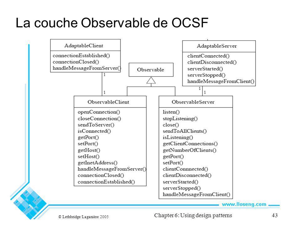 © Lethbridge/Laganière 2005 Chapter 6: Using design patterns43 La couche Observable de OCSF