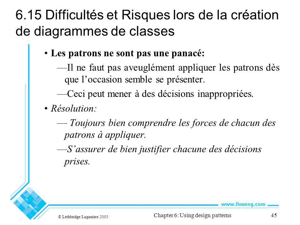 © Lethbridge/Laganière 2005 Chapter 6: Using design patterns45 6.15 Difficultés et Risques lors de la création de diagrammes de classes Les patrons ne sont pas une panacé: Il ne faut pas aveuglément appliquer les patrons dès que loccasion semble se présenter.
