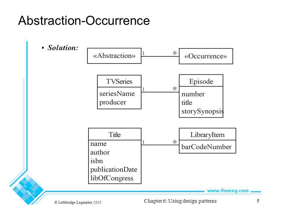 © Lethbridge/Laganière 2005 Chapter 6: Using design patterns26 6.8 Le patron Adaptateur Contexte: Une hiérarchie existe et vous souhaitez y incorporer une classe existante.