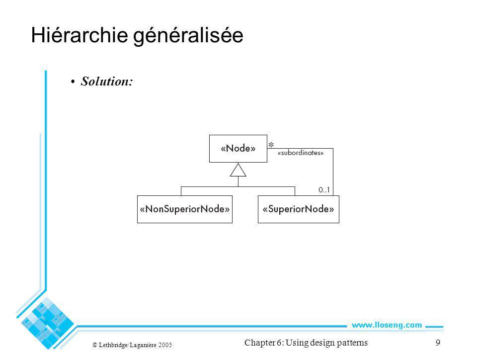 © Lethbridge/Laganière 2005 Chapter 6: Using design patterns10 Solution: Hiérarchie généralisée